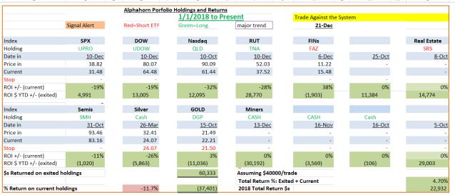alphahorn portfolio