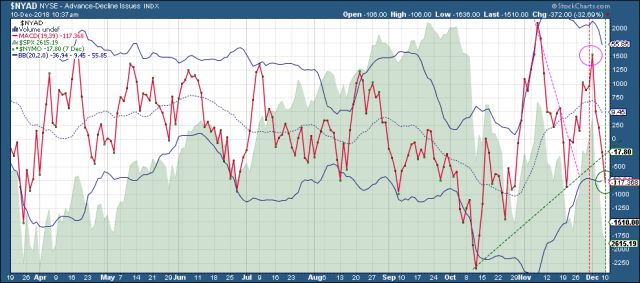nymo intraday